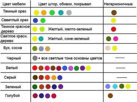Таблица Цветов Html