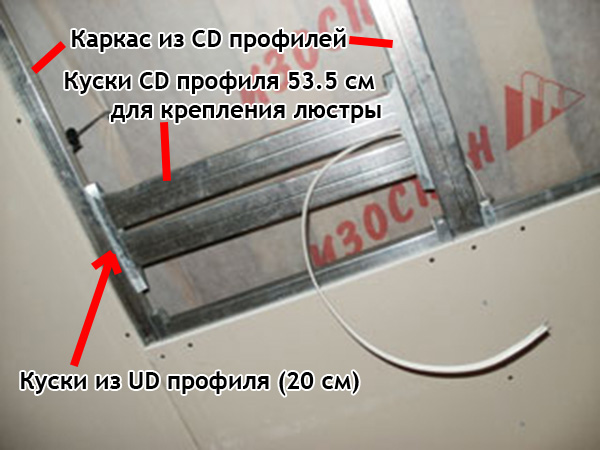 Крепление люстры на потолок из ГКЛ