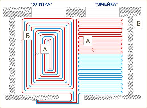 Схема укладки труб на полу