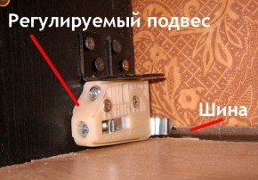 Как повесить шкаф на кухне