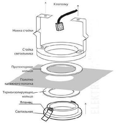 Схема крепления встроенных светильников