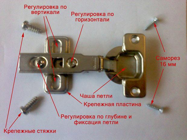 как регулировать высоту дверок