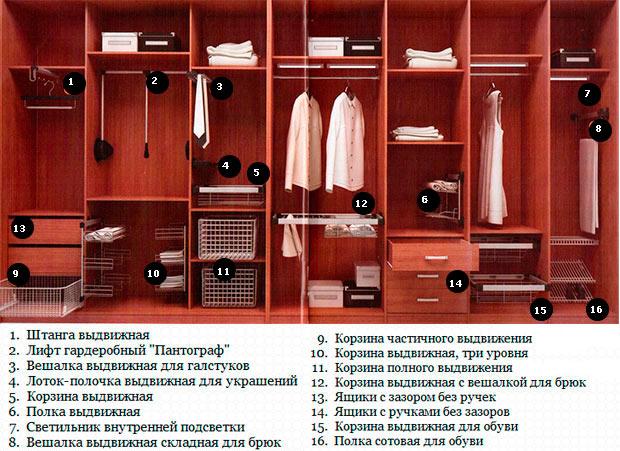 Наполнение встроенных шкафов