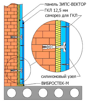 Звукоизоляционные панели ЗИПС