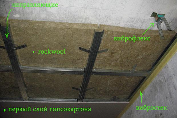 Plaque polystyrene plafond castorama lyon trouver un for Plaque polystyrene pour plafond