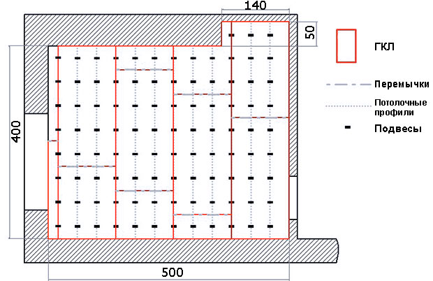 Чертеж гипсокартонного потолка