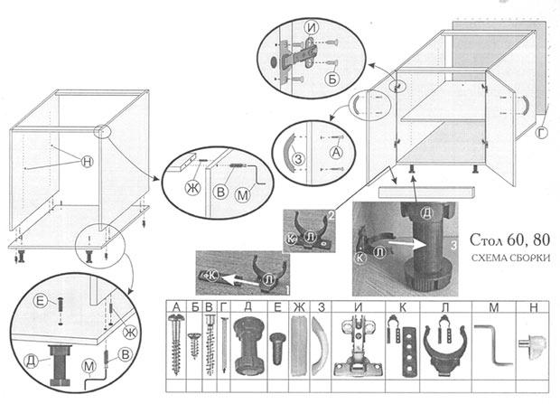 Схема сборки кухонного стола