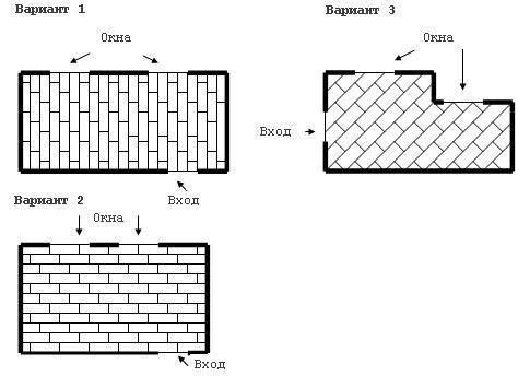 различные схемы укладки ламината