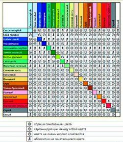 Таблица сочетания цветов