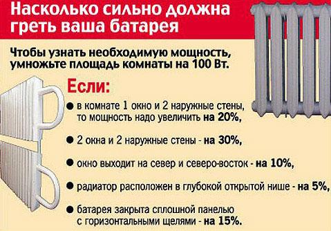 Как выбрать мощность радиатора