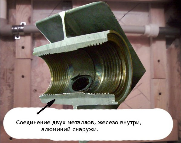 Биметаллические радиаторы в разрезе