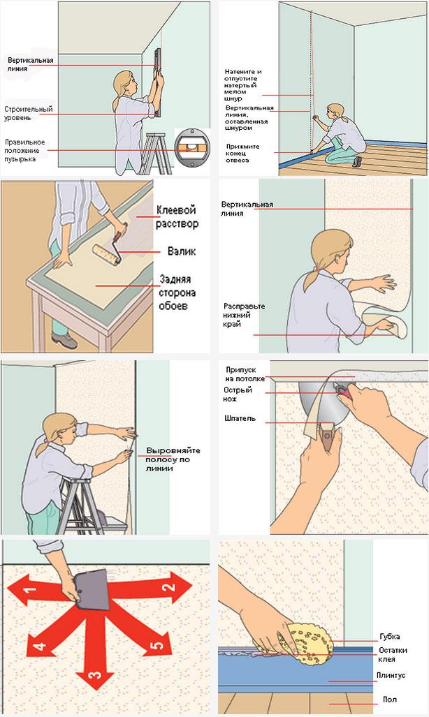 пошаговая инструкция по поклейке виниловых обоев