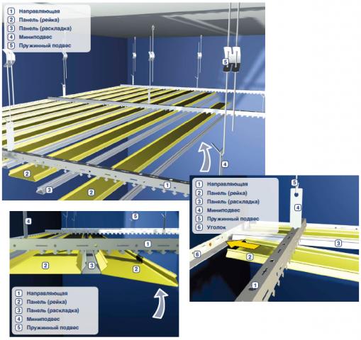 конструкция реечного подвесного потолка