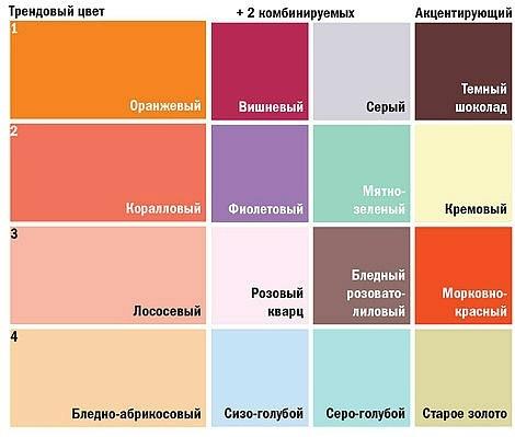 популярные цвета в интерьере