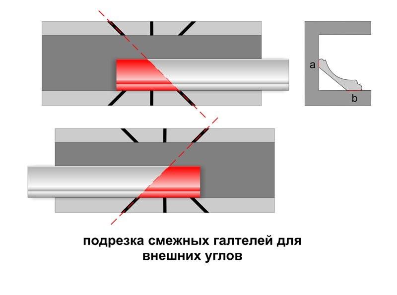 Как сделать углы на потолочном плинтусе руками 156