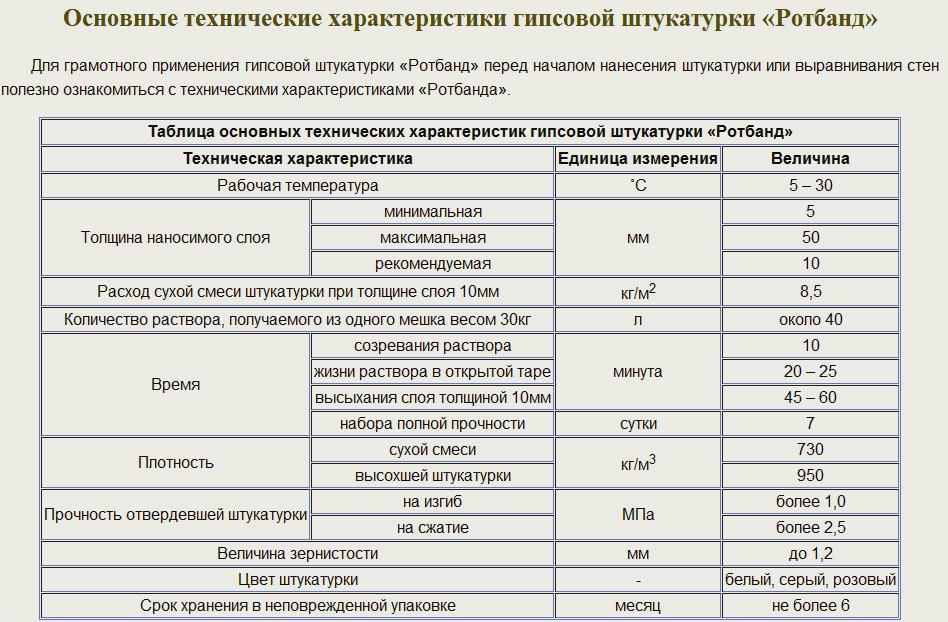 услуги Приморском декоративная штукатурка бирсс 50 характеристики резонный вопрос означает
