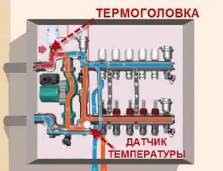 Схема регулировки температуры в системе водяного теплого пола