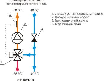 Схема трёхходового клапана
