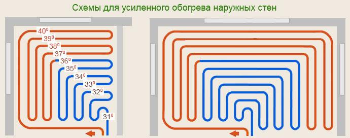 Схема укладки для усиленного подогрева наружных стен