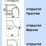 Вертикальные и горизонтальные профили