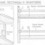 kak-sdelat-dvuxyarusnuyu-krovat-7