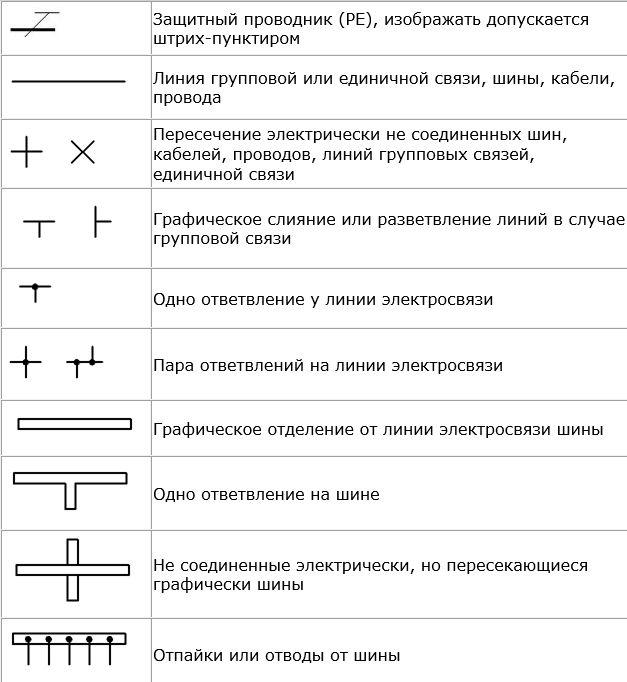 Электромонтаж обозначения на схемах