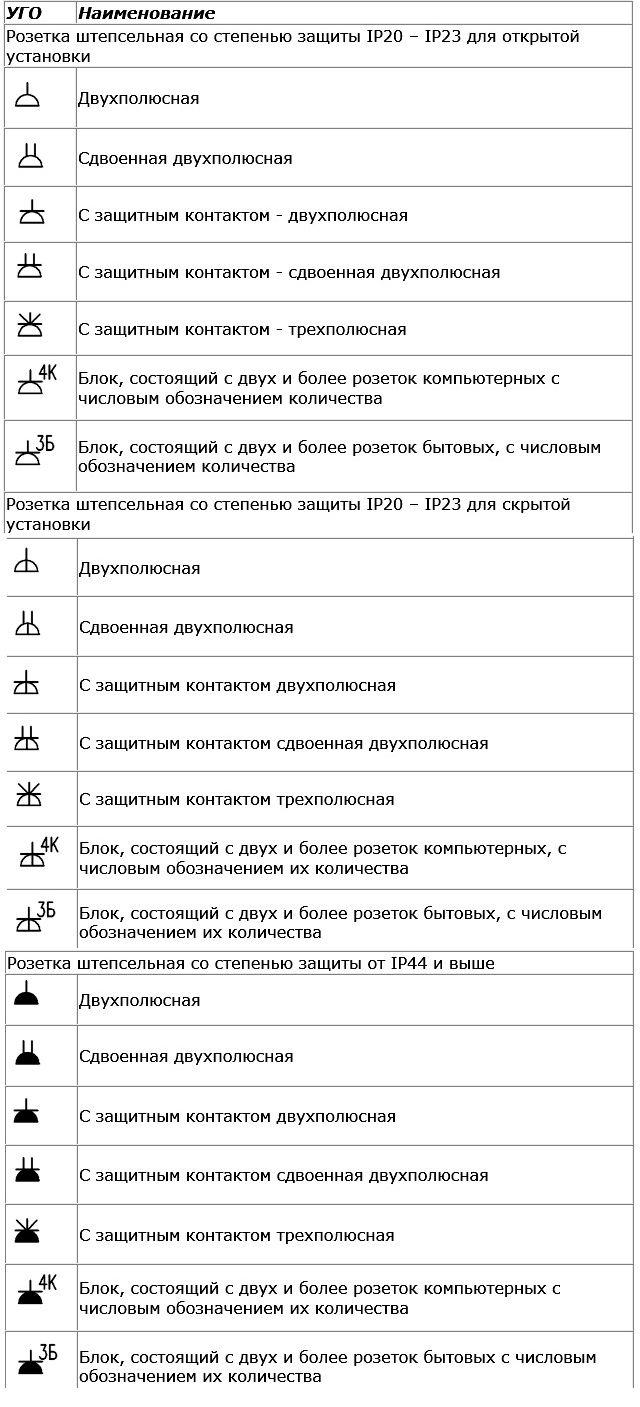 Обозначения зарубежных электрических схемах фото 36