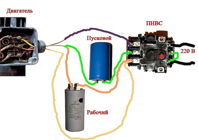 Hvordan koble en motor til et husholdningsnettverk