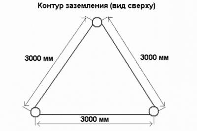 Схема по заземлению
