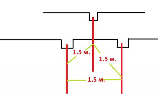 Схема по установке заземления